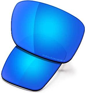 high definition lenses
