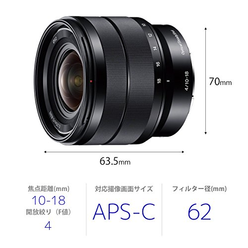 ソニー『E10-18mmF4OSS(SEL1018)』