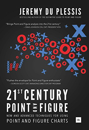 21st Century Point and Figure: New and Advanced Techniques for Using Point and Figure Charts (English Edition)