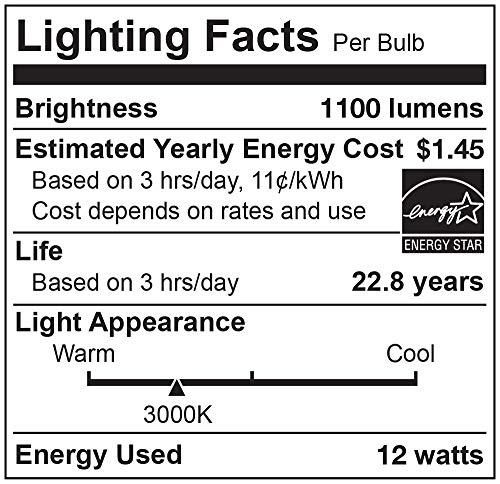 Cree Lighting TA19-11030MDFH25-12DE26-1-11 A19 75W Equivalent LED Light Bulb, Bright White