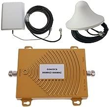 Best dcs 1800 antenna Reviews