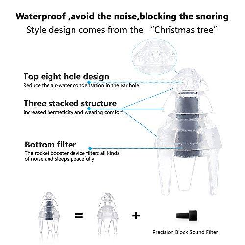 Wimaker睡眠耳栓液状シリコーンゴム2ペアの異なるサイズ耳栓水で洗う寝るいびきフィルタノイズ