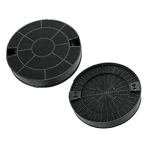 Ex-Pro - Filtro estrattore per cappa IKEA (confezione da 2)
