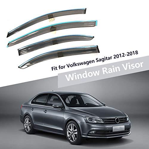 BANIKOP Für Ford Escape Kuga 2013 2014 2015 2016 2017 2018, Auto Styling Edelstahl Fenster Mittelrahmen Verkleidungen Mittelsäulen
