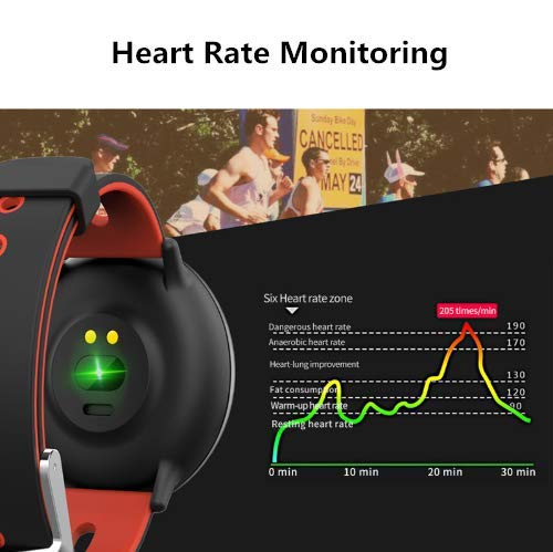 FuriGer Fitness Tracker with Heart Rate Monitor,Smart Watch Bluetooth Fitness Watch Men Women Blood Pressure&Sleep Monitor,Step&Calorie Counter Pedometer for iPhone,Samsung/iOS&Android Smartphone