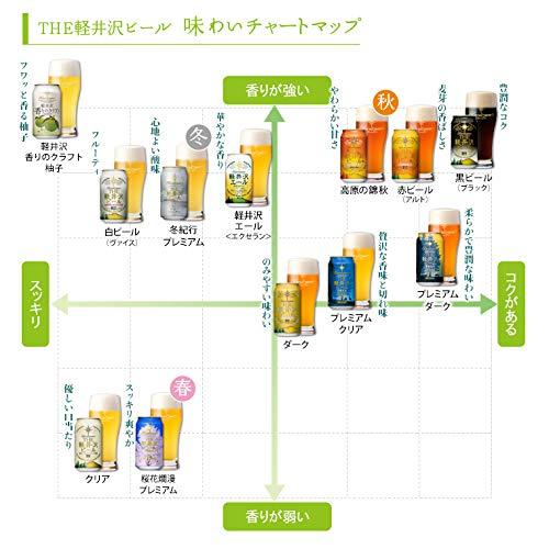 軽井沢ビールギフトセットよろこびの紅白セット赤ビール、白ビール350ml缶×6本G-HD