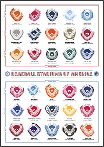 Baseball Stadiums Scratch Off Map | Team Colors of All American & National Team Ballparks | MLB...