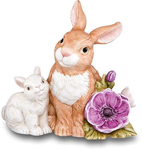 Goebel - 2017 Jahre des Kaninchens