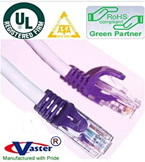 Made in USA UTP Cat.6 Ethernet Patch Cable Super E Cable SKU-81978 UL CMR 23AWG White 90 FT