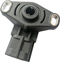 Unlimited Rider Throttle Position Sensor TPS Sensor For Honda FOREMAN 4X4 TRX500 05-09 2011, FOURTRAX RUBICON TRX500FA 12-14 RANCHER 400 4X4 TRX400FA 07, RUBICON 4X4 TRX500 05-09 Replace 16061-HP0-A01