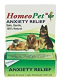 Anxiety By HomeoPet