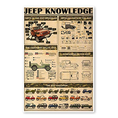 DesDirect Store Jeep Knowledge Vertical in The Bathroom - Funny Bathroom Print Poster White - Satin Portrait Poster Wall Art Home 16