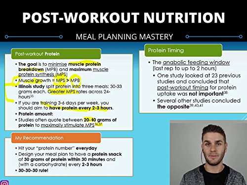Fundamentals--Post-Workout Nutrition