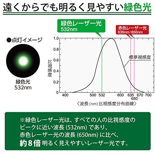コクヨ緑色レーザーポインターエコノミータイプELA-G130