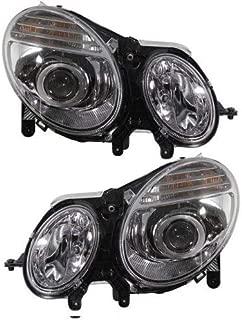 Best mercedes benz headlight replacement Reviews