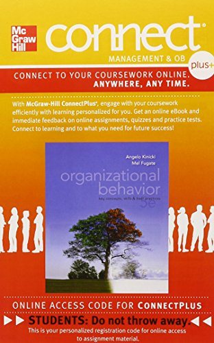Top organizational behavior fugate for 2020