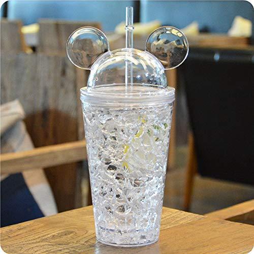 Waterkoker, mode ijs fles met grote oren cartoon zomer drankje koude plastic ijs melksap koffie drinken