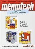 Installations sanitaires et thermiques