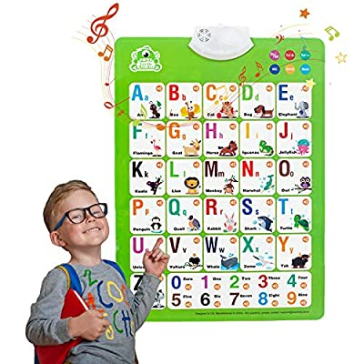Gentle Monster Interactive Alphabet Talking Poster ABC & 123 & Music - Electronic Educational Toys for 2 3 4 Year Old Learning Toys for Toddlers - Preschool Kindergarten Kids Activity Supplies by Gentle Monster
