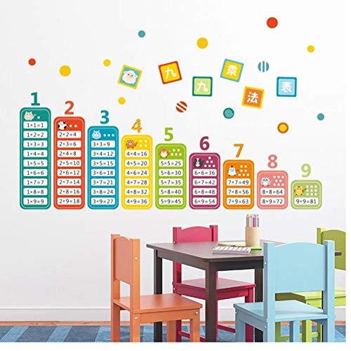 Niños de dibujos animados 99 Mesa de multiplicar matemáticas juguete pegatinas de pared para habitaciones de niños bebé aprender calcomanías murales montessori educativas