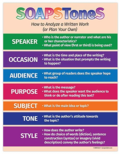 SOAPSToneS Strategy Poster - English Posters for High School - Classroom Posters Literature - High School English Classroom Decorations - Classroom Language Arts Posters - 17 x 22 in. - Laminated