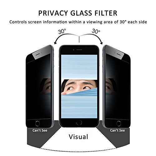 Anti Spy Filter for iPhone 6 Plus, Pavoscreen Scratch Resistant Privacy Glass Screen Protector for iPhone 6s Plus [5.5 inch] (Black)
