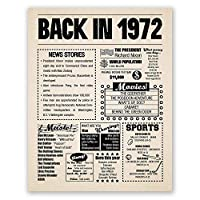 ヴィンテージメタルティンサインインチ、1972年に戻る新聞ポスター、バークラブカフェファームの家の装飾アートポスターに適しています