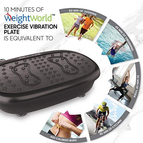 WeightWorld Vibrating Home Power Plate