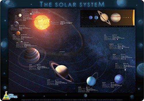 Little Wigwam - Mantel con Sistema Solar (en inglés)