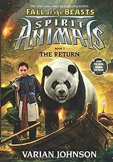 Best return back to us Reviews