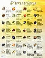 Carte des pierres de DG Exodif