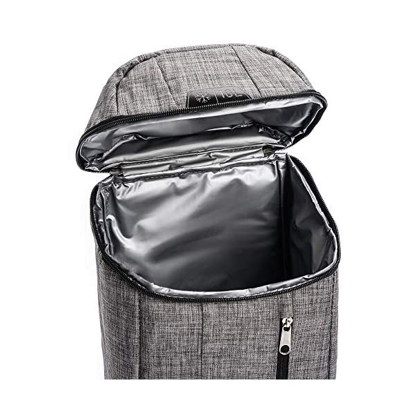 51xjUEfsJiL. SS600  - meteor Mochila Térmica Porta Alimentos para Picnic Playa Camping Senderismo Excursión Viajes - Portatil Bolsa Aislamiento de Enfriamiento 10 L o 20 L