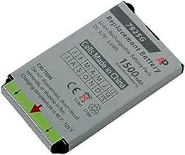 cisco 7925g battery extended