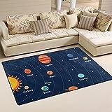 COOSUN Alfombra educativa con sistema solar de órbitas y planetas, antideslizante, para sala de estar, dormitorio, 78,7 x 50,8 cm