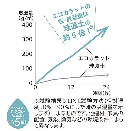 マーナ(MARNA)エコカラット水切りトレーブルー珪藻土の約5倍の吸・放湿多孔質セラミックK688B