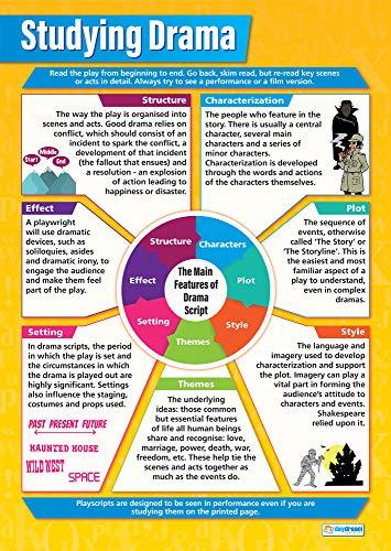 Studiare il dramma come letteratura | Poster teatrali | Carta lucida misura 850 mm x 594 mm (A1) | Poster teatrali per l'aula | Grafici educativi di Daydream Education