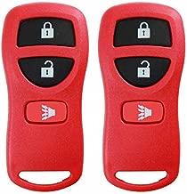 KeylessOption Keyless Entry Remote Control Car Key Fob Replacement for KBRASTU15, CWTWB1U733-Red (Pack of 2)