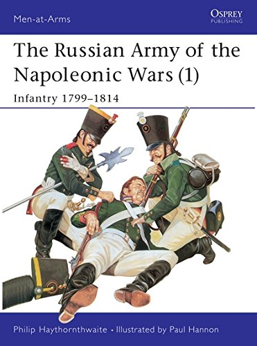 The Russian Army of the Napoleonic Wars (1): Infantry 1799-1814
