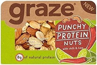 graze snacks weight watchers