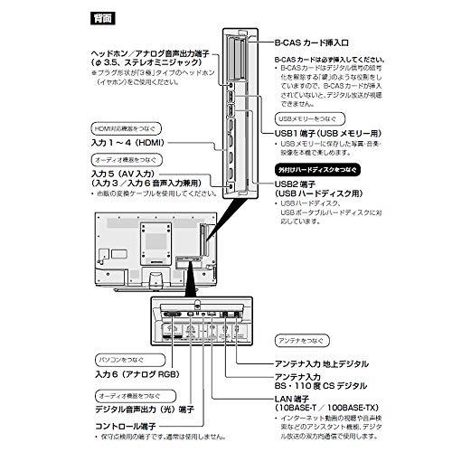 『シャープ 50V型 4Kチューナー内蔵 液晶 テレビ AQUOS 4T-C50AN1 スマートテレビ(Android TV) N-Blackパネル HDR対応』の10枚目の画像