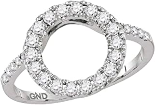 Best halo ring guard Reviews