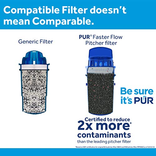 PUR Water Filter Pitcher Filtration System, 7 Cup, Clear/Blue