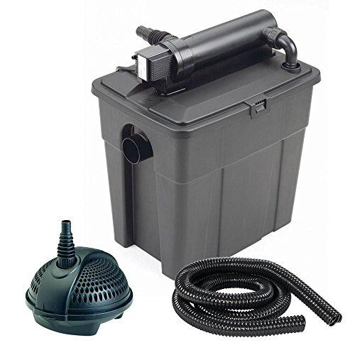 Pontec Multiclear Flow Through Filter Set 8000
