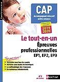 Épreuves professionnelles EP1, EP2 et EP3 - CAP Accompagnant...
