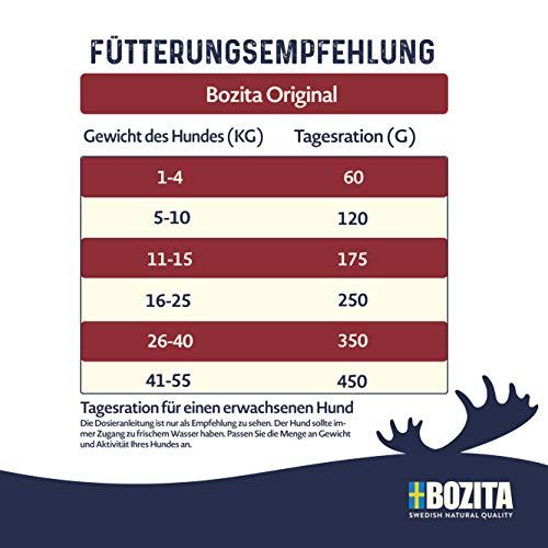 Bozita Hundefutter Naturals Original, 1er Pack (1 x 12 kg) - 5