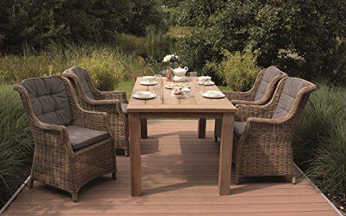 Thermobrixx GmbH Consul Garden Gartenmöbel Set Makati 4 x Alu Sessel + Teak Holz Tisch