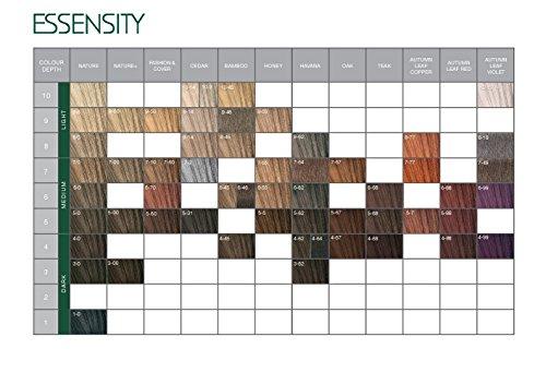 Schwarzkopf Essensity Permanent Hair Color -Color 6-99 Dark Extra Violet Blonde