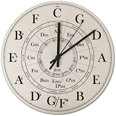 Circle of fifths clock _image2