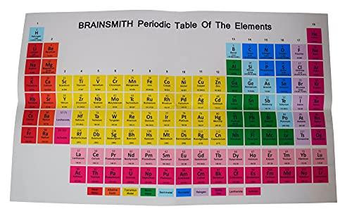 Chemistry Set for Kids, College Students & Teachers - Advanced Organic Molecular Model Kit Bundle by Brainsmith - Bonus Periodic Table Wall Poster - 315 Piece Atom & Bond Mega Set