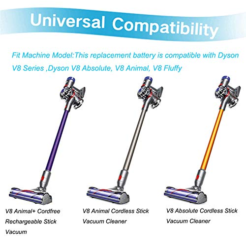 Upgrade 5000mAh 21.6V Replacement Battery for Dyson V8 Absolute Cordless Handhold Vacuum V8 Fluffy V8 Animal Cord-Free Vacuum Handheld Cleaner Lithium Battery